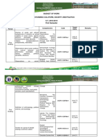 Budget of Work UCSP