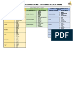 ESTRUCTURA DE LAS COMPETENCIAS Y CAPACIDADES DE LUZ Y VERDAD.docx