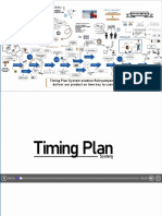 Timing Plan Project Milestones