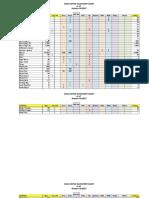 Main Office Inventory Sheet Oct, 20,2017