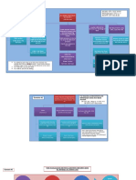 OID Tax Diagram-1_2019 update