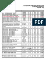 LISTA DE PRECIOS OCTUBRE2018 - TODO PUBLICO VENEZUELA (2).pdf