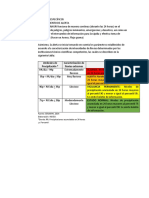 Plan de Contigencia Procedimientos Específicos