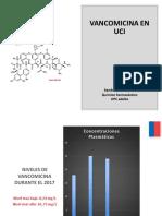 Vancomicina en UCI