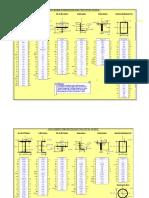 AISC_Properties- Propiedades de Los Angulos-2017