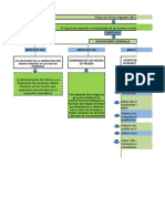 Tributaria Mapa Conceptual