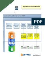 TemarioFINAL2010.pdf