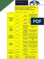 RMG CFP Program Training & Fees Details