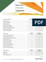 Autodesk Nastran In-CAD comparison