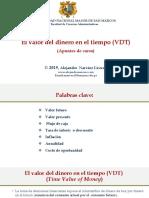 GF T3 2019 Valor Del Dinero