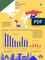 2712 Pax Forecast Infographic Web