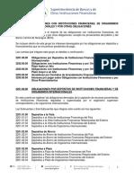 Grupo 22 Obligaciones Con Instituc Financieras y de Organismos Internac