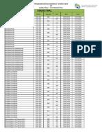 Programacion OTOÑO 2019 V0.pdf