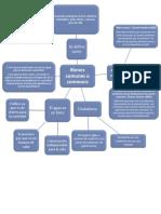 diagrama de flujo de bienes comunes