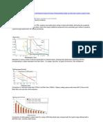 Direct Diode Wavelength vs Fiber