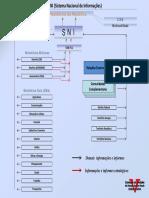 SISNI3.pdf