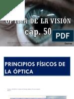 Óptica de La Visión