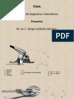 diagramas cinemáticos.ppsx