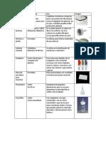 284448936-Tabla-de-Materiales-de-laboratorio-de-quimica.docx