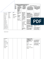 ifsp development - embedded learning opportunity