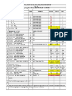 Heat Rate and Efficiency 15 Desember 2014 (NDC Test)