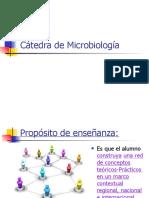 1clase1 de Microbiología 2014