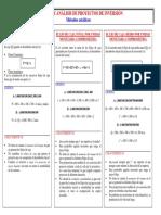 Cuadro resumen métodos de análisis inversión.pdf