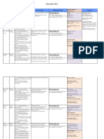 Tema 3 Škola - tematsko planiranje.docx