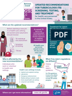 healthCareSettings-Infographic