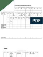 Lampiran Jadwal Dan Rincian Kegiatan Audit Internal Pkm