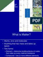 Science Matter Energy Ecosystem (Envi Sci)