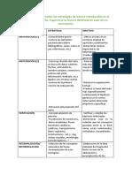 MomentosdeLectura - Chart