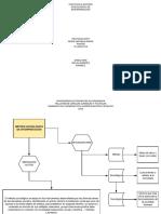 Método Sistemático de Interpretación