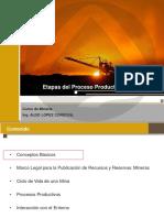 ETAPAS DEL PROCESO PRODUCTIVO DE UNA MINA