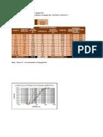 Excel para análisis granulometría