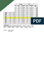 1561149229727_Ejemplo Indice de Precios Tecnicas de Medición
