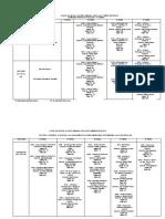Quadro Semanal Letras 2019 2 Sem 2019