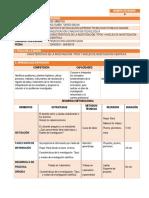 Sesión-4-Características de La Investigación.tipos y Niveles de Investigación Científica.pa