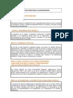 Capacidad institucional DAFP