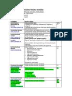 Manual de Movilid.listado Convenios - SALIDA 2018