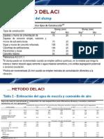 Tablas para Diseño de Mezcla.pptx