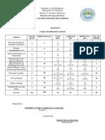 1st Grading TOS Filipino