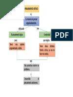 pensamiento crítico.pdf