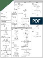 287609556-Concrete-Cheat-Sheat.pdf