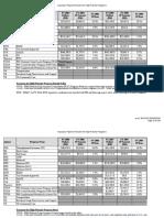 2017 Payment Accuracy Dataset