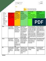 NSHS Realidades Ch. 5 Family Tree Scoring Guide