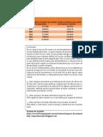 GarciaMartinez MariaAlejandra M01S1AI2 Excel