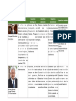 Comparativa de Presidentes 2012-2018
