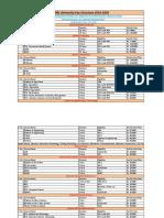 YBN-FEE-2019-2020 (2)