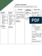 Matriz de Consistencia - Proyecto Ambiental II-1